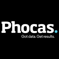 Phocas Software