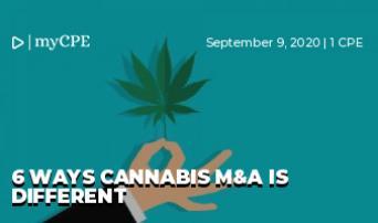 Cannabis M&A