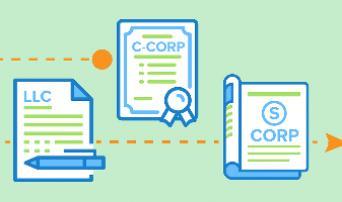 Best Tax Return Workshop On S Corporation (1120S) - 2020 Updates