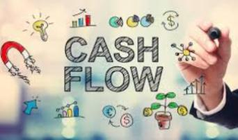 Working Capital: Cash and Credit Management